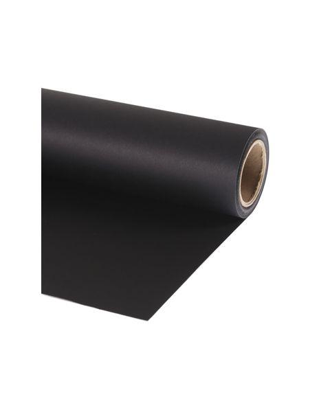ورق 2.75X11 متررأسود اللون ( LP9020)